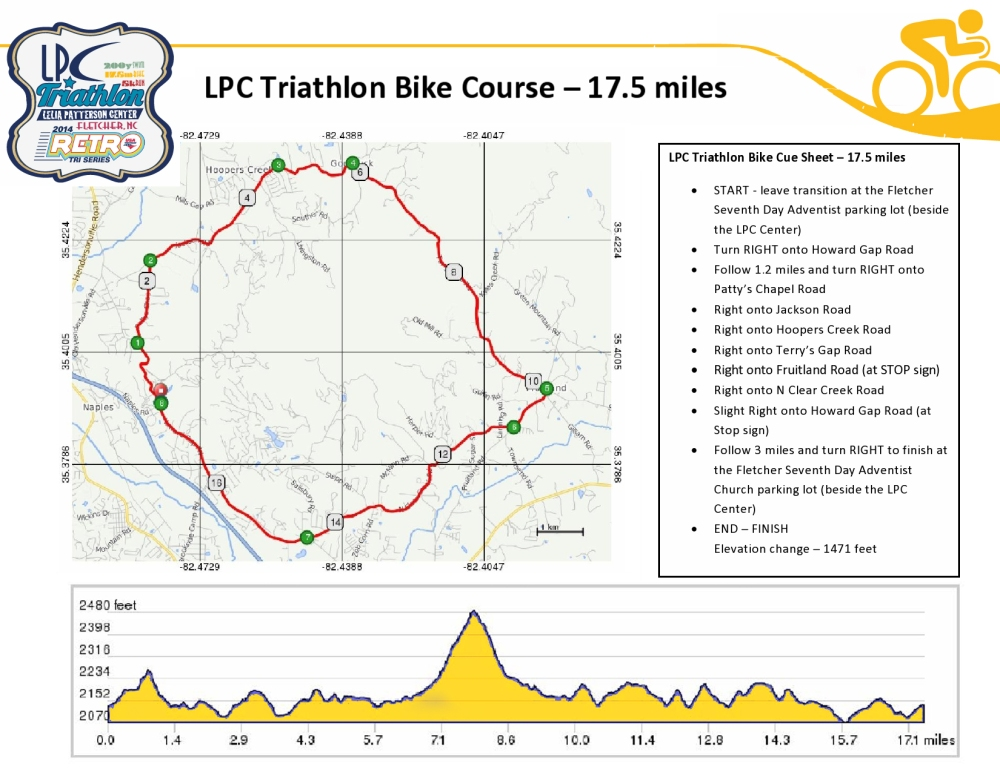 2014LPC BIKE COURSE